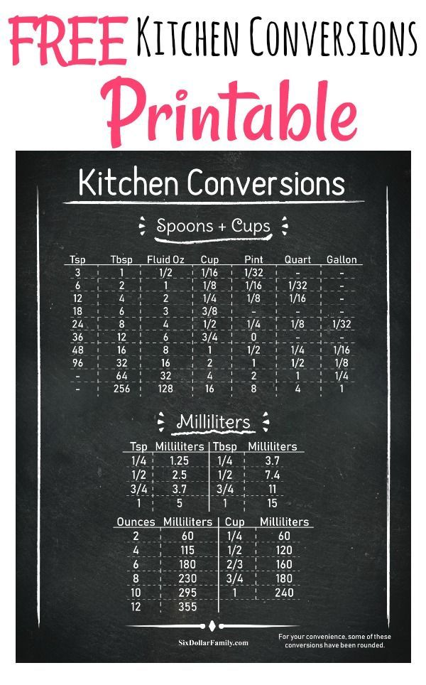 Free Printable Kitchen Conversion Chart Easily Convert