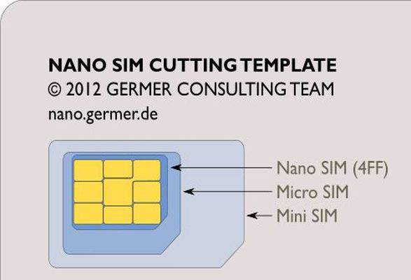 Nano Sim Schablone Pdf Download Freeware De Intended For Sim Card Template Pdf Card Template Templates Cards