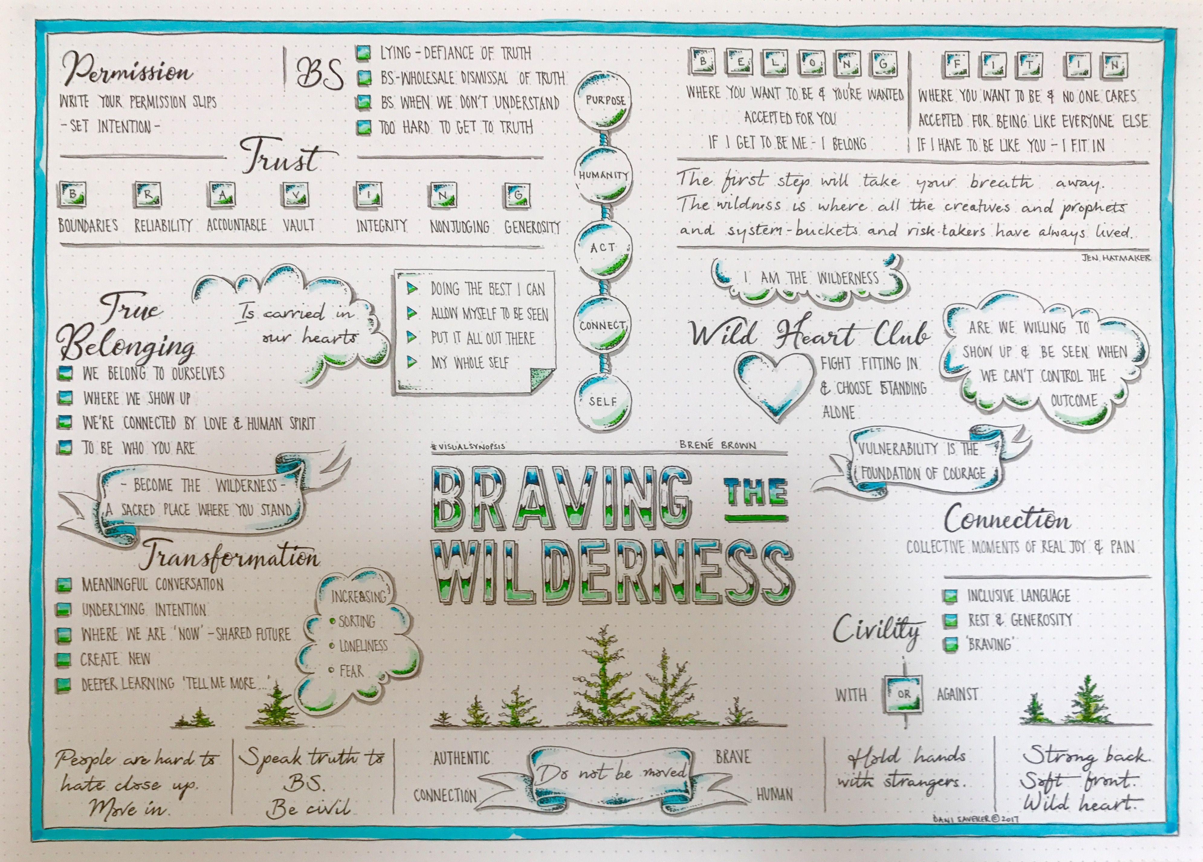 Daring Greatly Brene Brown Worksheet
