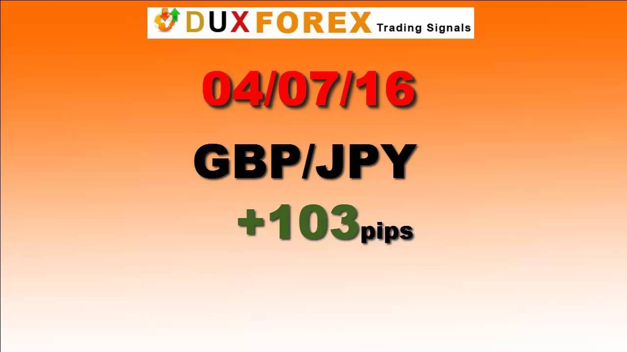 Daily Forex Profits Performance 04/07/16 FIRST TRADE