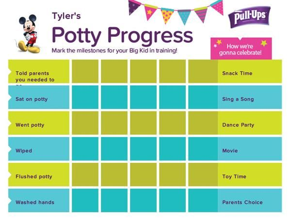 toddler reward chart for potty training - Google Search Potty - progress chart for kids