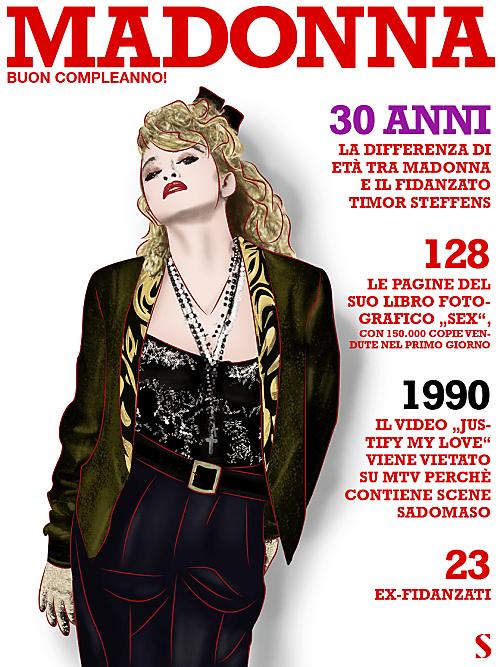 Buon 60 Compleanno Madonna 6 Copertine Reinterpretate Per La