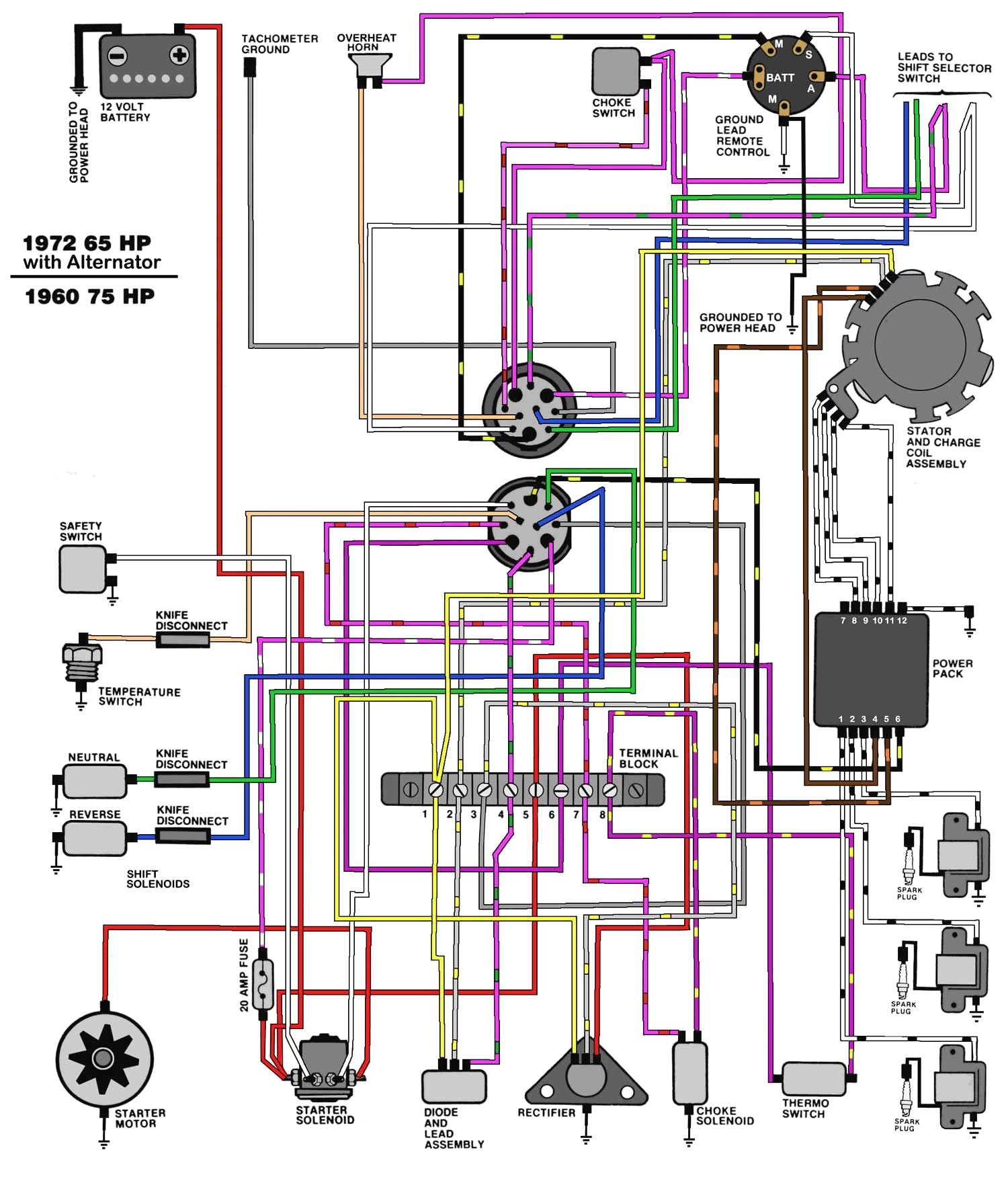 65 Hp Mercury Outboard Motor Wiring Diagram Diagrams