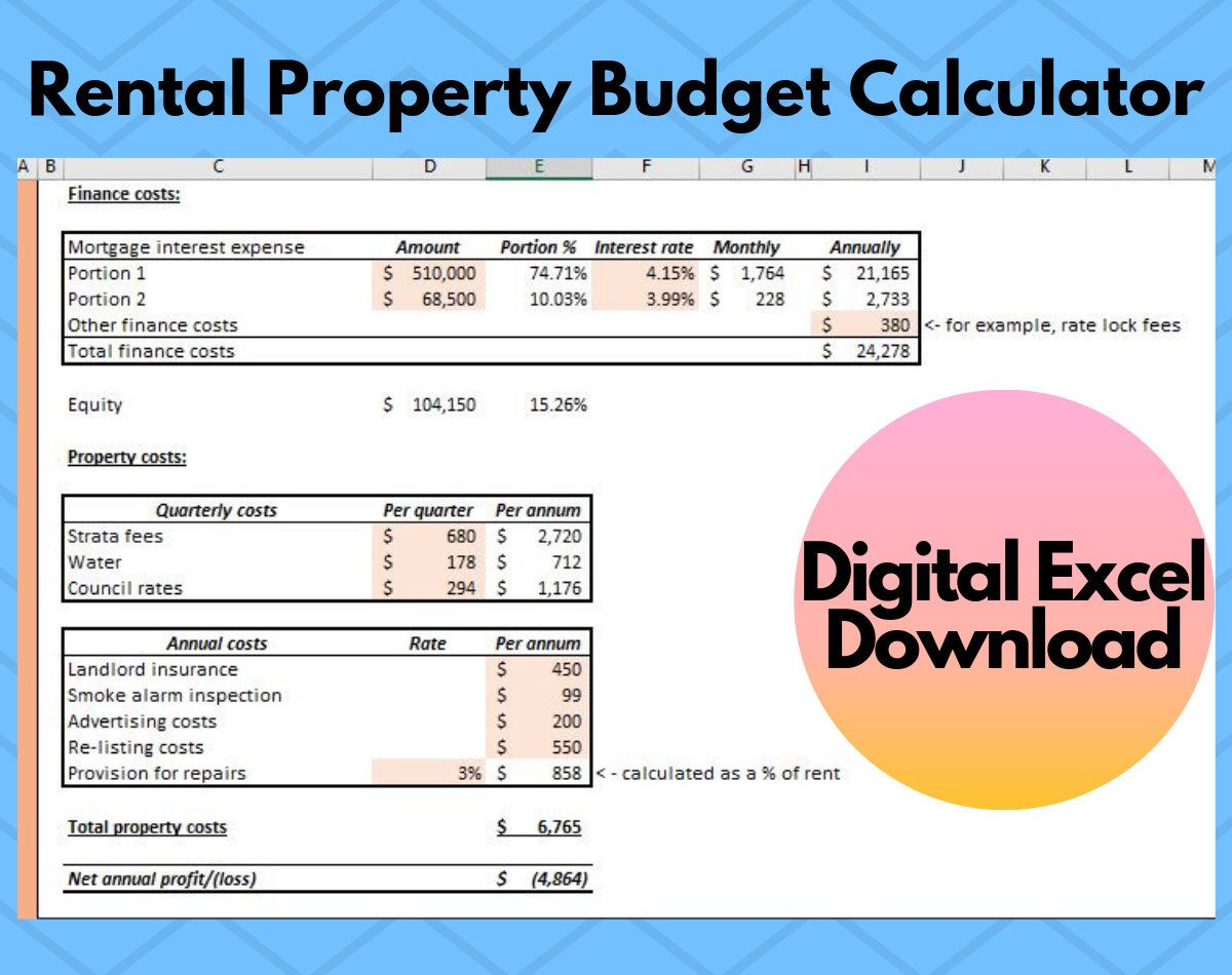 Investment property budget rental calculator