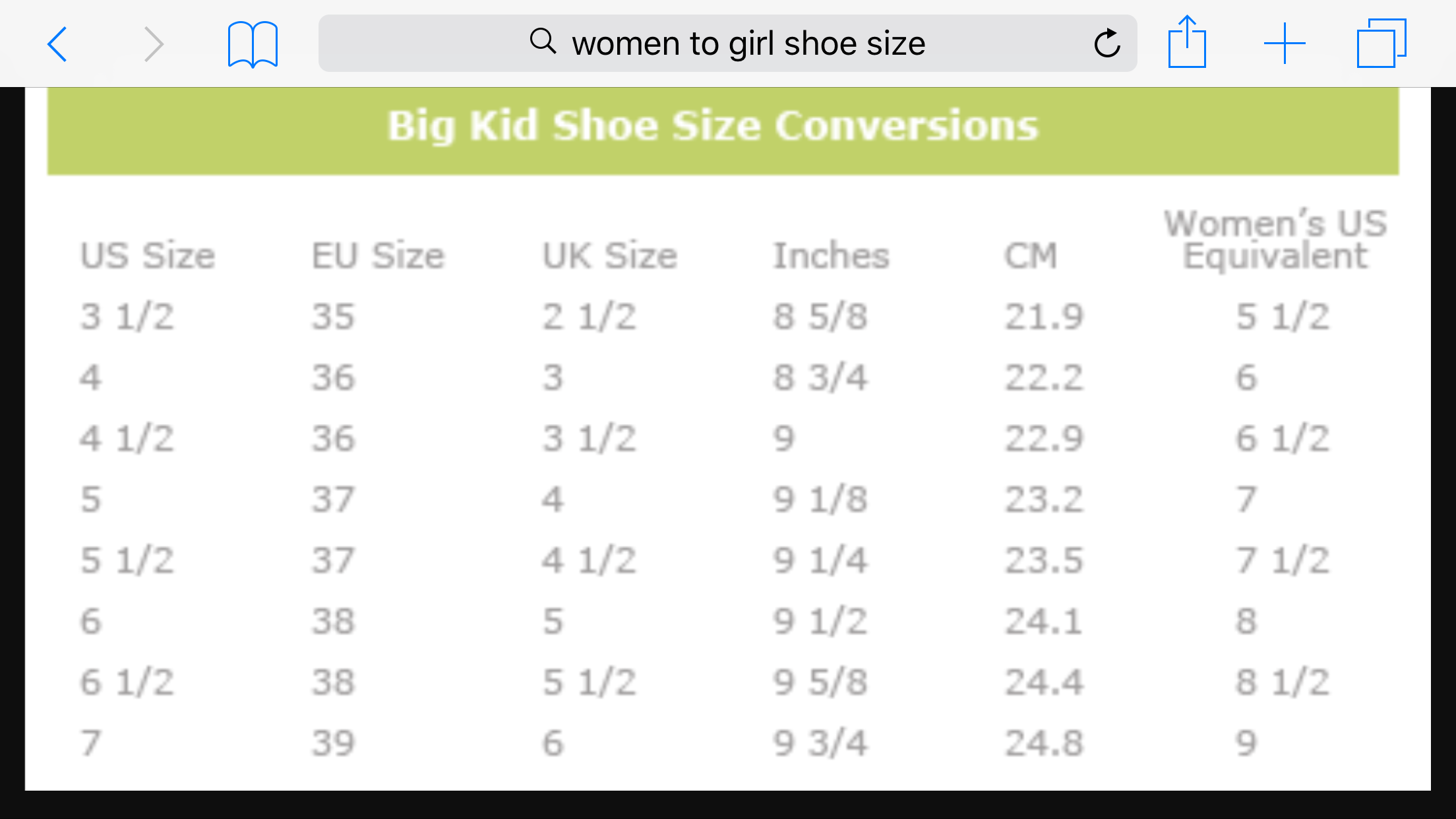 WHO KNEW? Girls can wear women's shoes