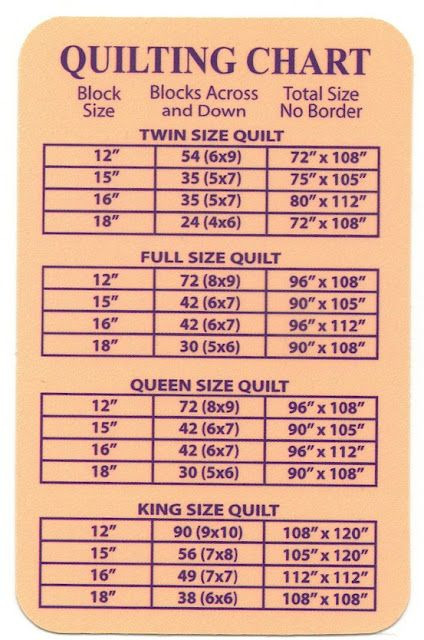 Satisfactory image within printable quilt size chart