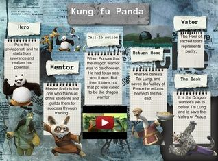 Kung Fu Panda is a 2008 American computer-animated action