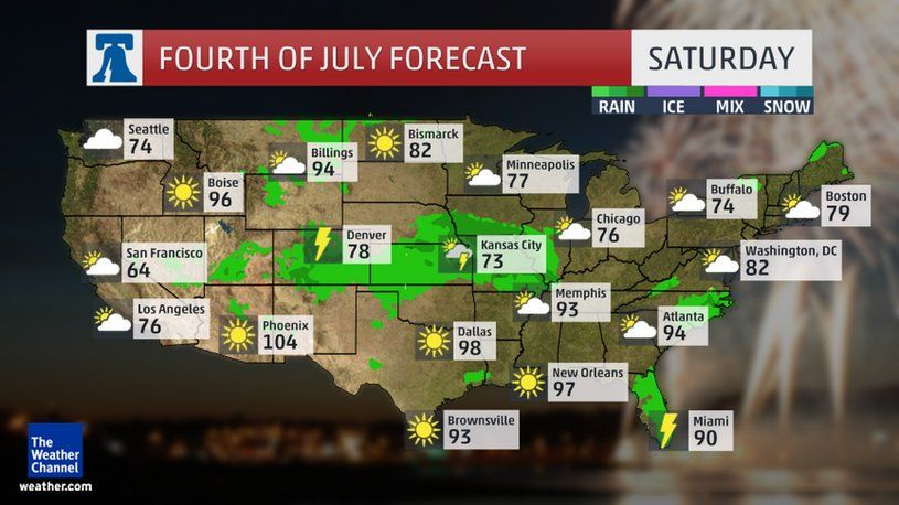 Surprise, AZ Weather Forecast and Conditions | Holiday ...