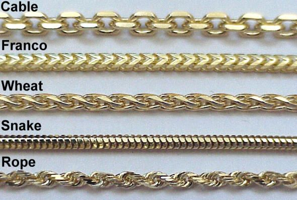 Different Styles Of Gold Chains Googlebooks The Complete