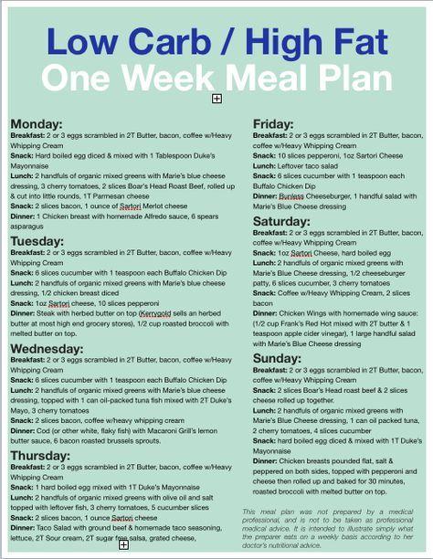 Free Printable One Week Low Carb Meal Plan Low Carb Diat Keto