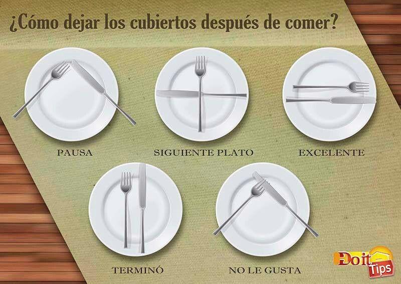 Formas De Dejar Los Cubiertos Al Finalizar Una Comida Fuera Restaurantes Cubiertas Tips De Cocina Platos