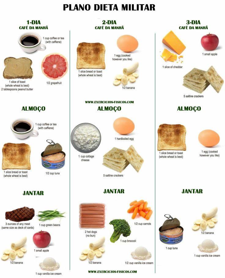 PLANO DIETA MILITAR | Dietas | Pinterest | Ems, Zumba