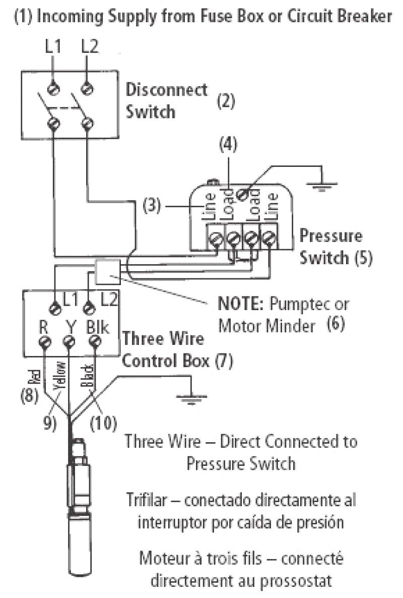 How To Wire A Well Pressure Switch : pressure, switch, Awesome, Wiring, Diagram, Submersible, Ideas, Bacamajalah, Pump,