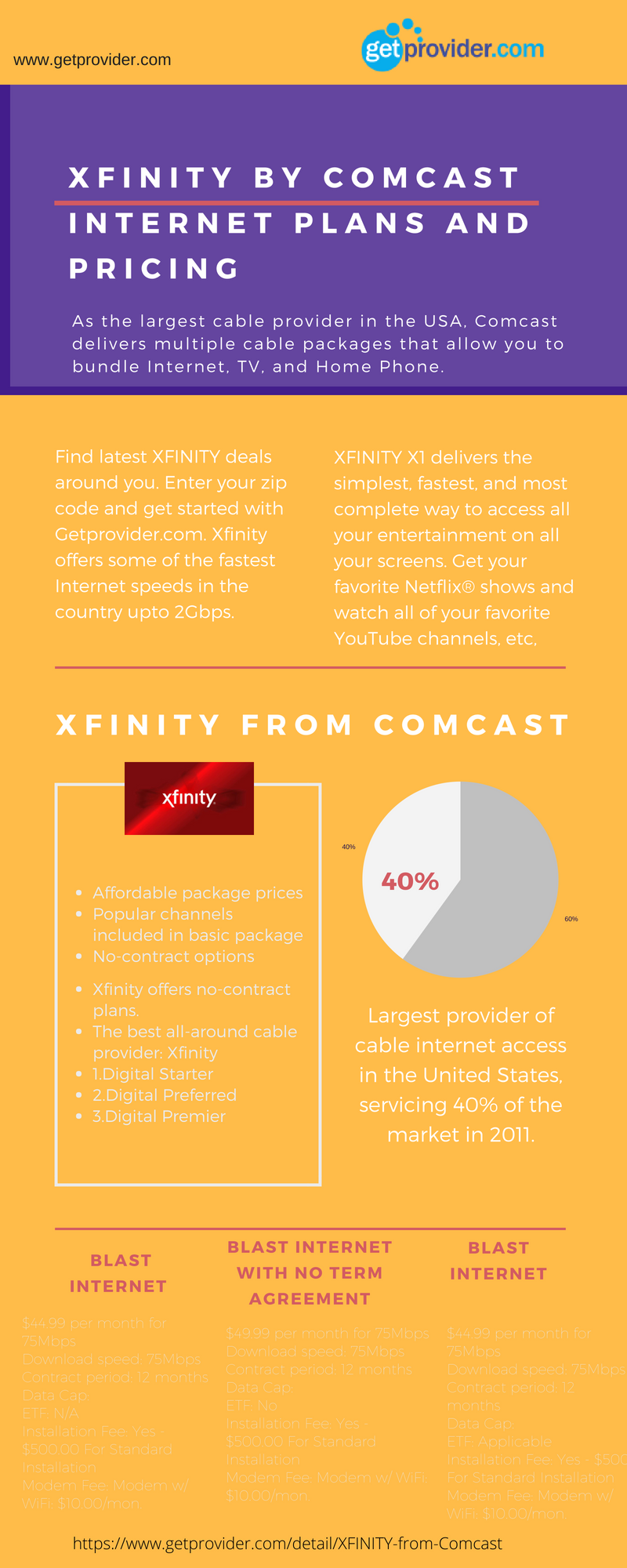 As the largest cable provider in the USA, Comcast delivers