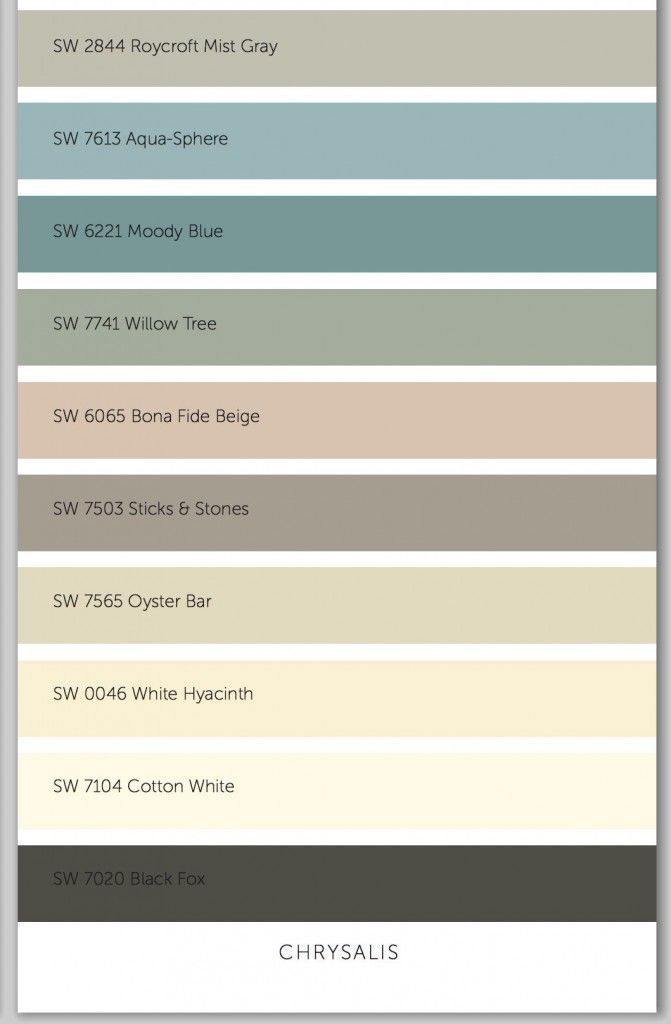 favorites from the 2015 paint color forecasts living room project