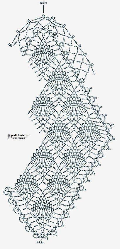 tejidos artesanales en crochet: carpeta con piñas y bucles | pan di ...