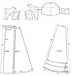 Anatomy of a Dress – Regency Dress Measurements | Regency, Ball ...