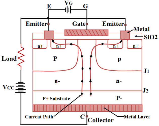 Basic Structure Of Igbt In 2020 Transistors Switched Mode Power Supply Circuit Design