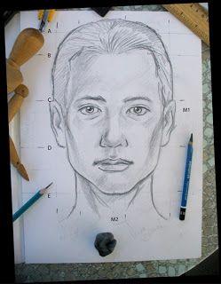 Rostro Humano Como Dibujar Un Hombre Facil Paso A Paso Como Dibujar El Rostro Humano Como Dibujar Rostros Como Dibujar