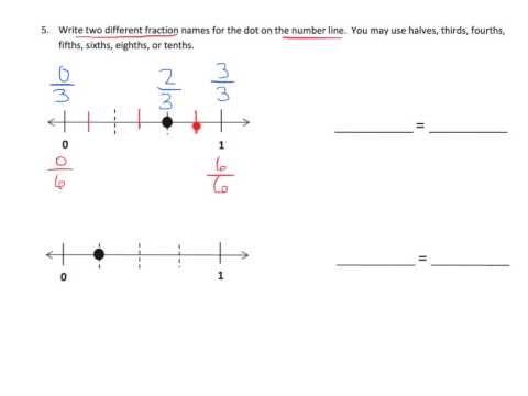 Eureka Math Grade 3 Module 5 Lesson 23 - YouTube | fraction