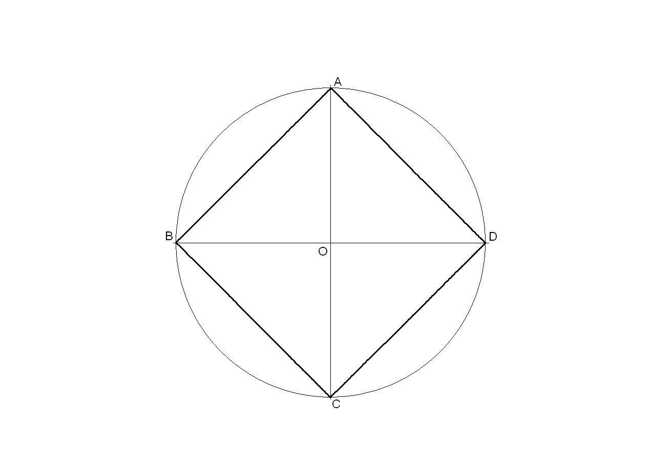 Cuadrado Inscrito En Una Circunferencia Cuadros Circunferencia Geometria