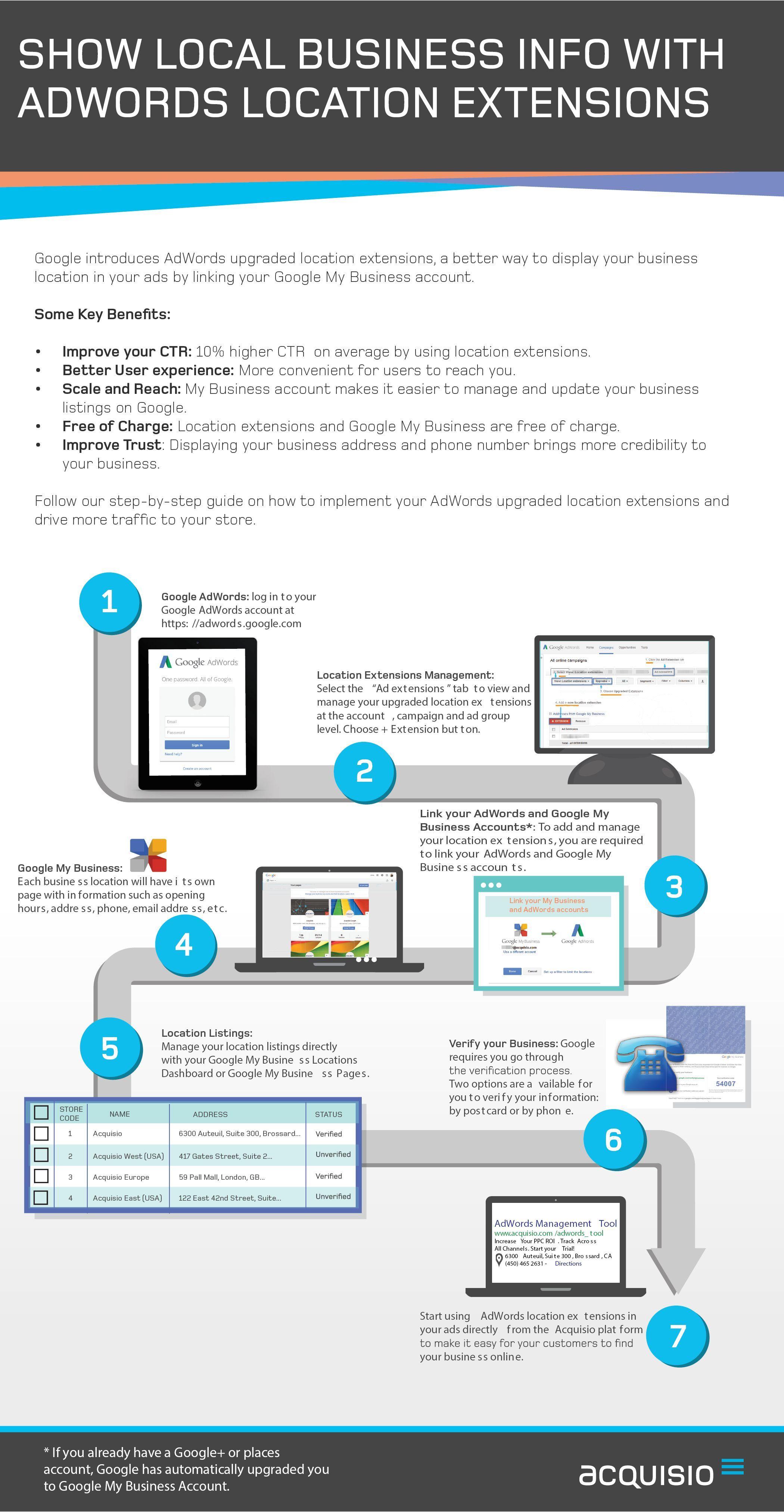 AdWords Location Extension Infographic | Acquisio | Local