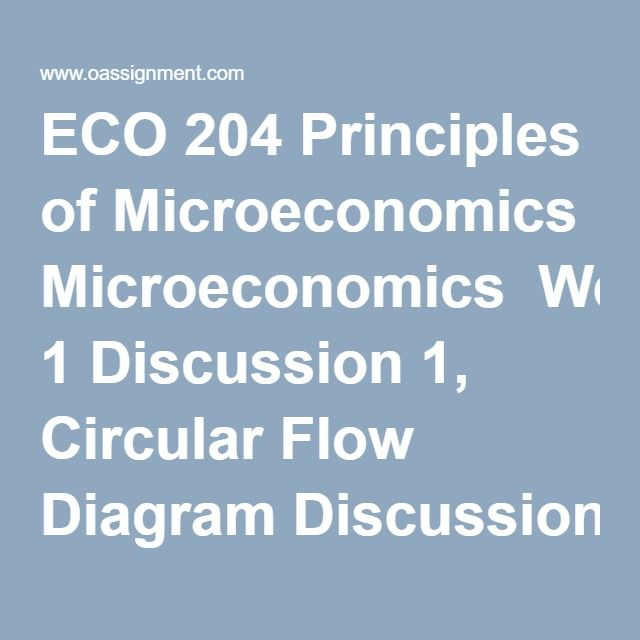 Eco 204 principles of microeconomics week 1 discussion 1 circular eco 204 principles of microeconomics week 1 discussion 1 circular flow diagram discussion 2 supply and demand quiz 10 questions and answers week 2 ccuart Choice Image