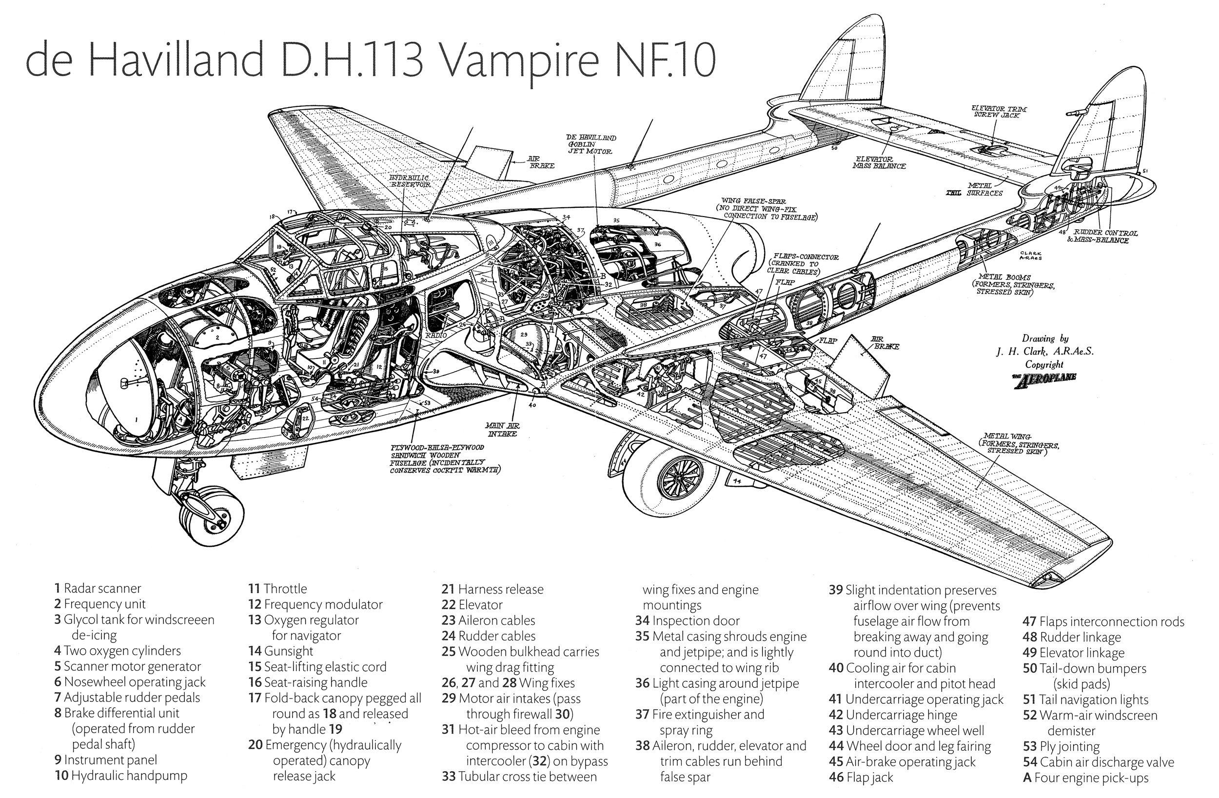 De Havilland D H 113 Vampire Nf 10 Cutaway