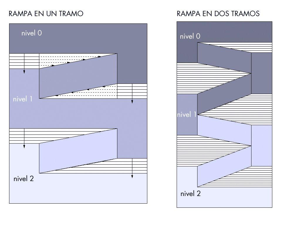 Escalera rampa planta arquitectura pinterest for Equipamiento urbano arquitectura pdf