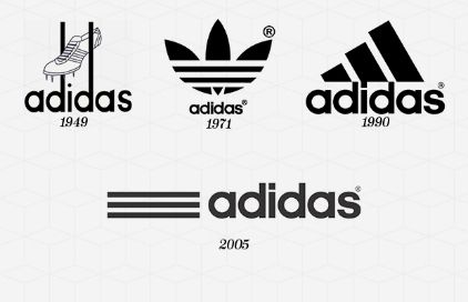 Pin by Cynthia Rosado on Logo Redesign | Clothing brand