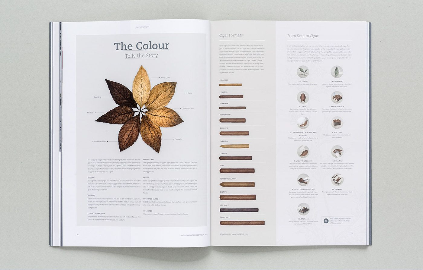 Scandinavian Tobacco Group Annual Report 2014 On Behance