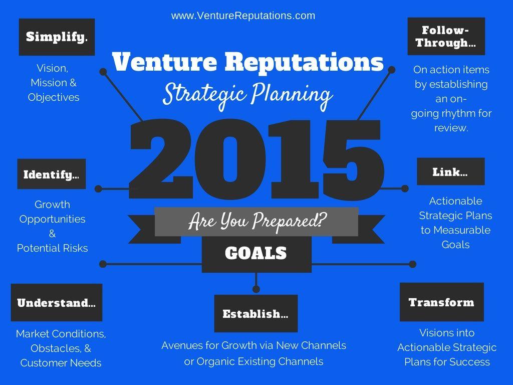 Small Business, Strategic Planning, VentureReputations
