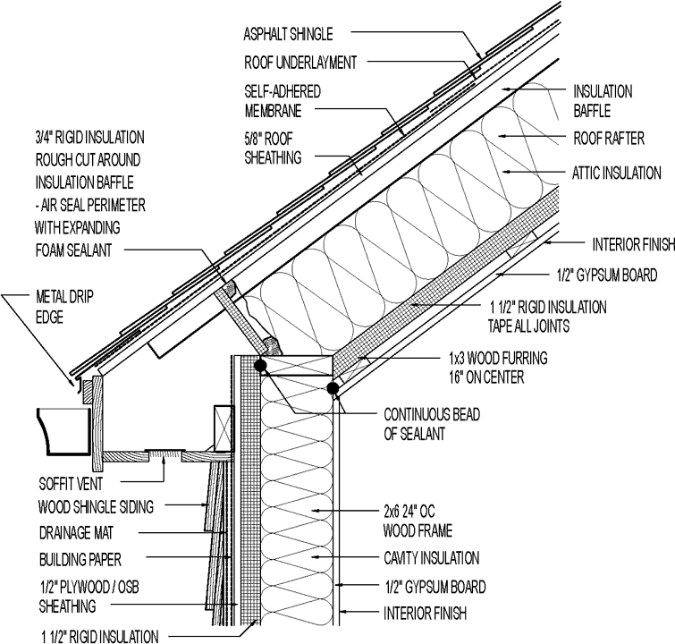 Vented Roof Siding For Cold Climate Asphalt Roofing Wood Shingle Siding Over Rigid Foam Drainage Shingle Roof Details Roof Detail Roof Insulation Details
