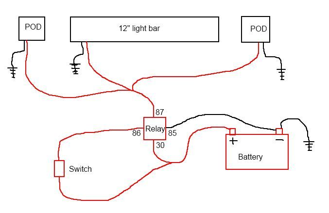 Electrical Wiring   Led Light Bar Wiring Question Relay Zpsb97f7db1 Diagram 88 D Light Bar