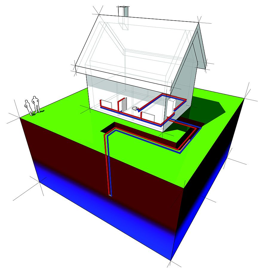 Geothermal Heat Pumps: The Next Generation