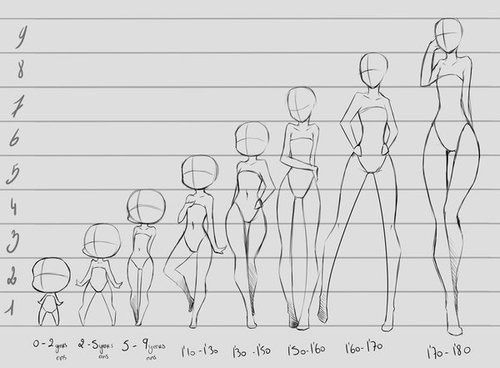 Image Via We Heart It Anime Composition Girl Guide Height Manga Scale Weight Anime Drawings Drawing People Sketches