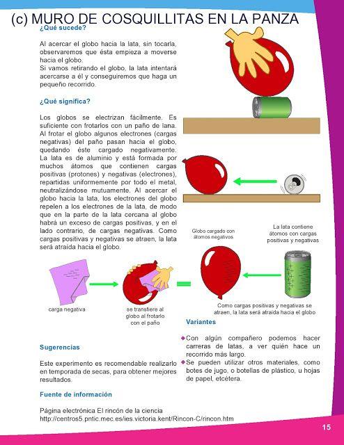 Ciencia En Preescolar Manual De Experimentos Para El
