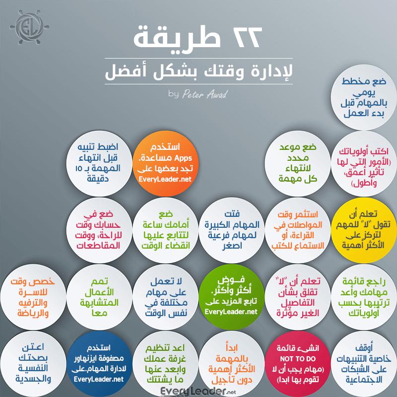 ادارة الوقت كل قائد Life Skills Activities Positive Notes Study Skills