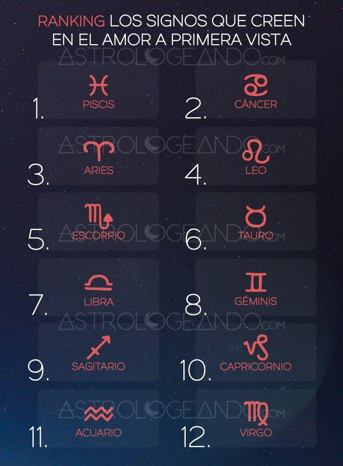 Ranking los signos que creen en el amor a primera vista - Cual es mi signo del zodiaco ...