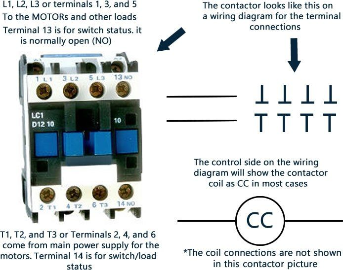 Compressor contactor wiring diagram details refrigeration compressor contactor wiring diagram details asfbconference2016 Gallery