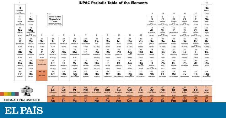 los cuatro nombres de los nuevos elementos de la tabla peridica - Tabla Periodica Con Nombres Graciosos