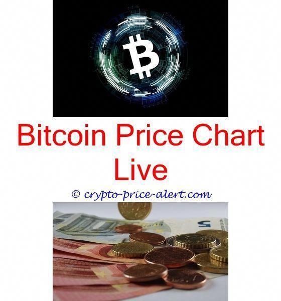 Best Coin To Mine 2020.Mining Gas Coin Airbit Club Bitcoin