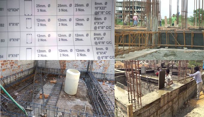 This Construction Video Provides Detailed Information On The Reinforcement Concre Construction Estimating Software Residential Construction Construction Cost