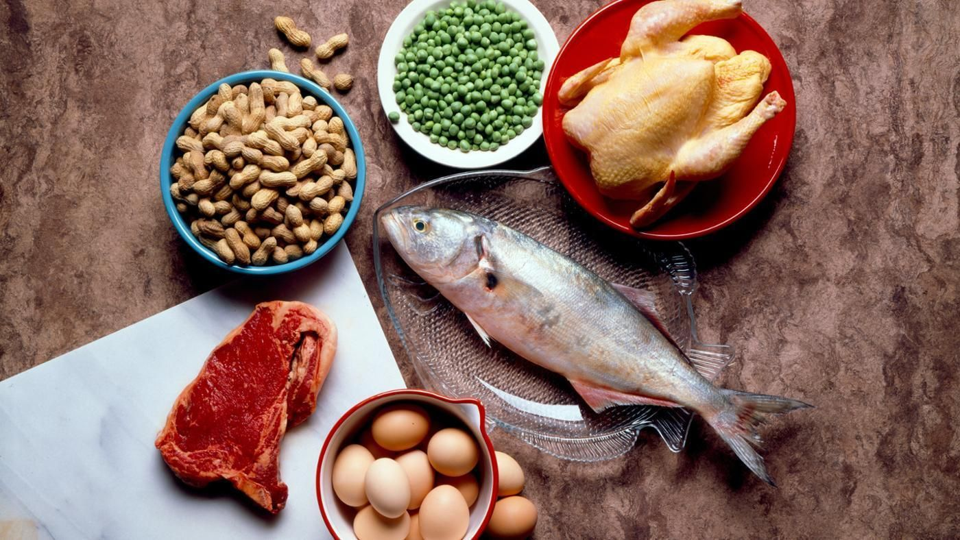 Examples of High Quality Protein Foods Post workout food