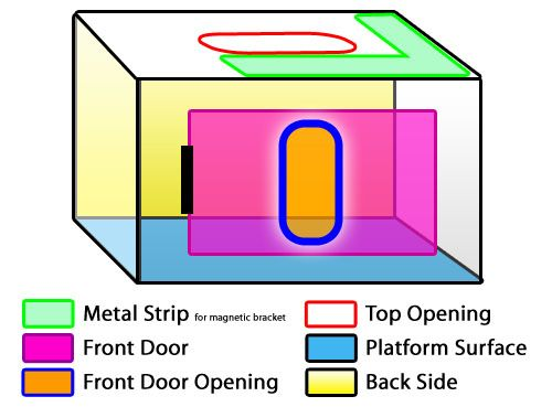 1ab7795b71f31713e834e879aaaeea4b diagram of a photography lighting system (photo light box light box diagram at soozxer.org