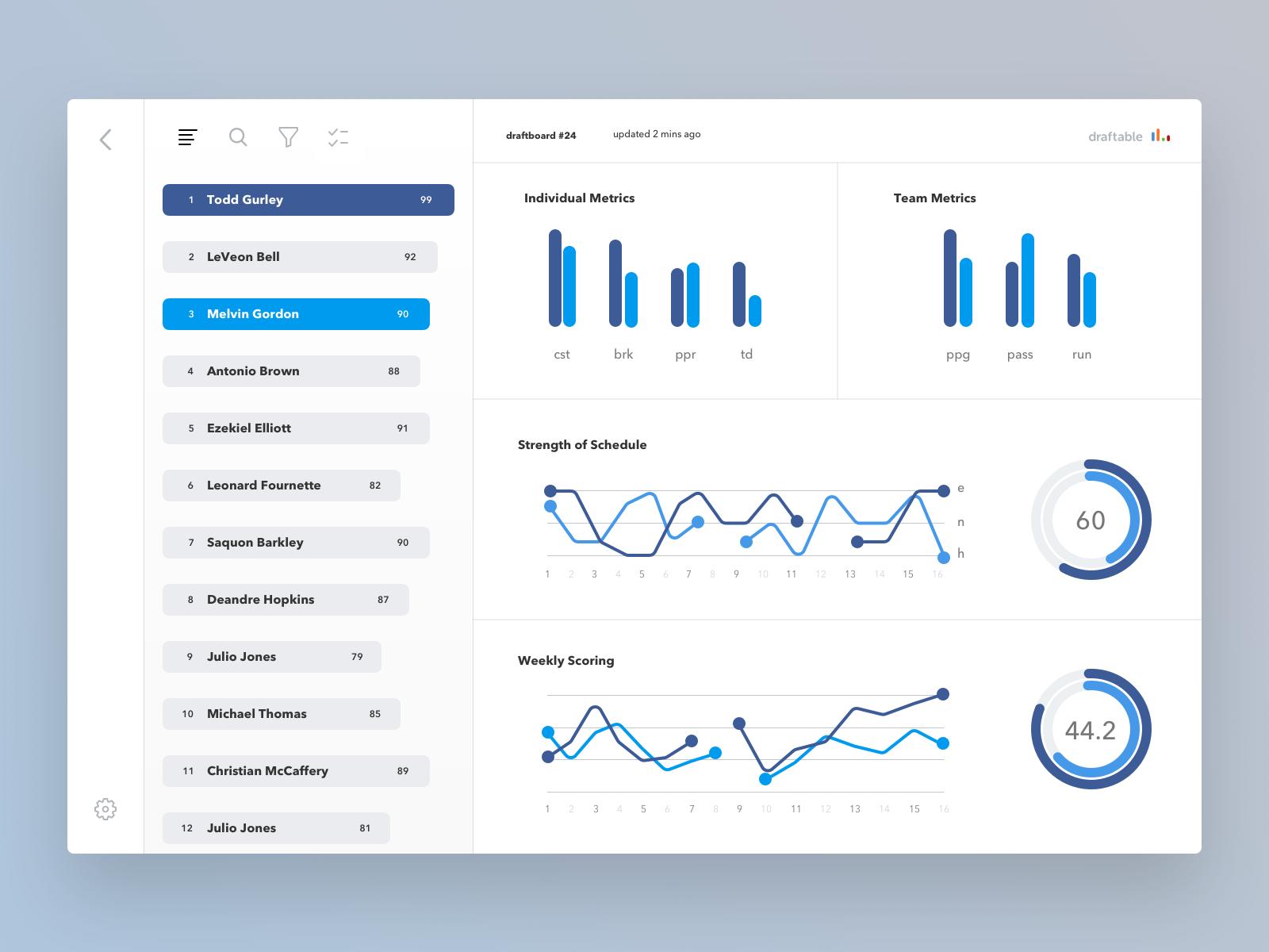 Draftboard Light   Dashboard UI Inspiration   App design