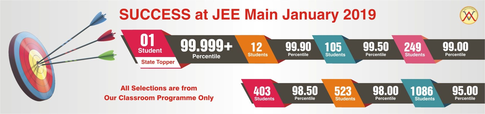 Jee main all selections from vibrant academy kota
