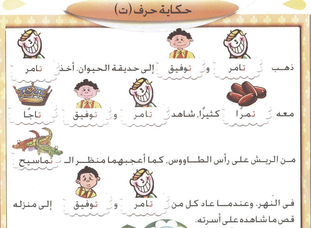 D8add8b1d981 D8aa Jpg 994 731 Pixels Arabic Alphabet For Kids Arabic Kids Alphabet Preschool