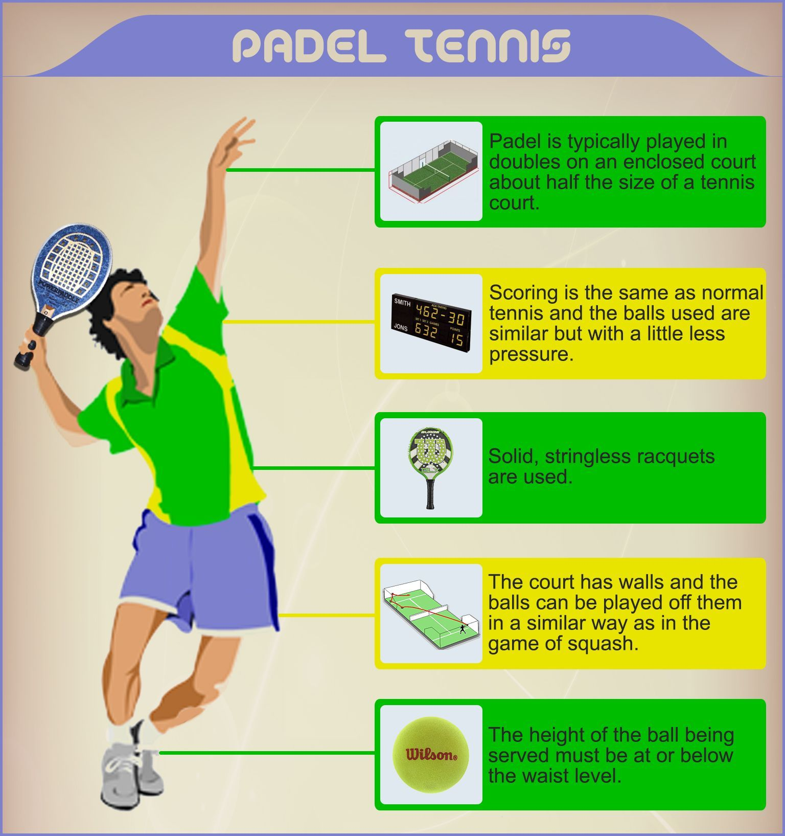 David Rycott Padel Tennis An Introduction To The Sport Of Padel Tennis An Explanation Of Some Of The Basics Go To Htt Tennis Tennis Workout Tennis Drills