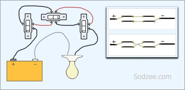 Simple Home Electrical Wiring Diagrams  With Images